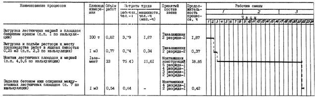 МАТЕРИАЛЬНО-ТЕХНИЧЕСКИЕ