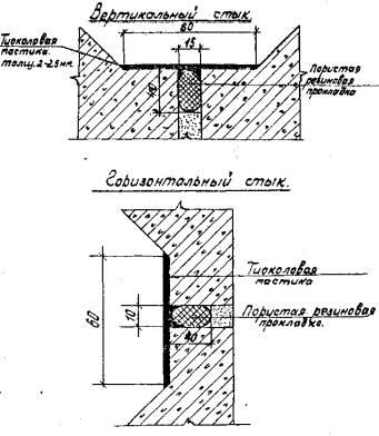 Герметизация межпанельных швов в волгограде