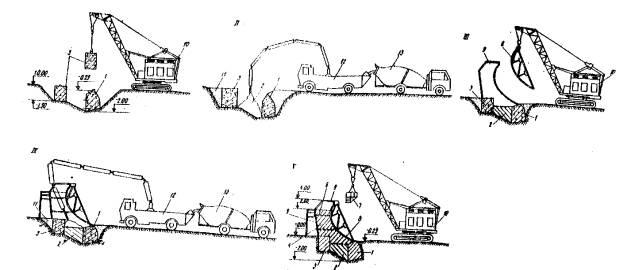 Рис. 2 Схемы сооружения