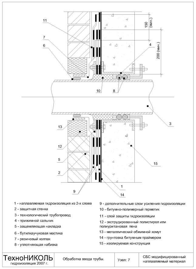 Руками крыша четырехскатная ремонт своими