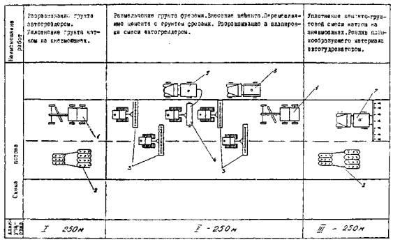Схема организации рабочей зоны