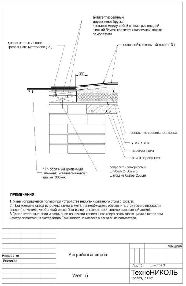 Екатеринбург полимерная гидроизоляции мастика для
