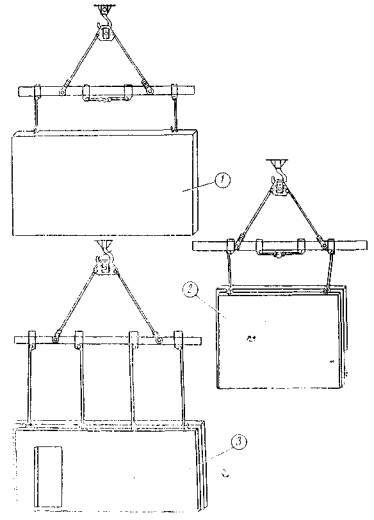 Схема строповки внутренней