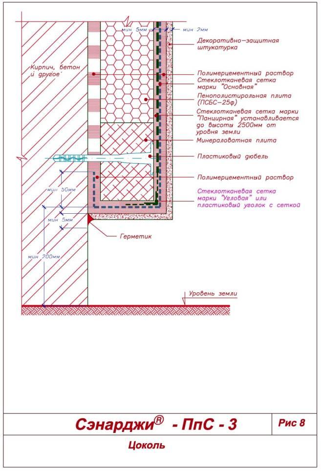 Изопласт теплопроводность гидроизоляция