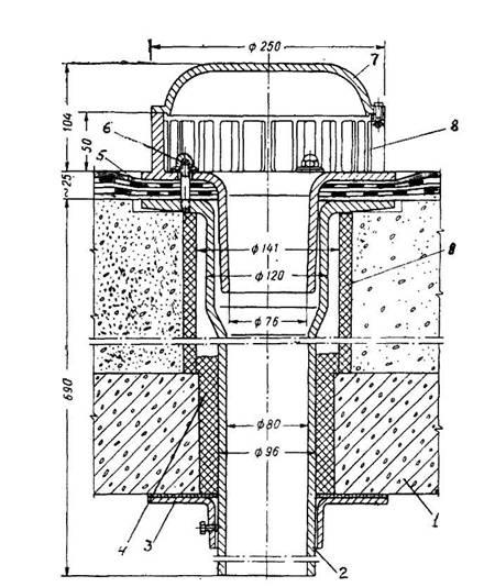 Стоимость работ по гидроизоляции и утеплению фундамента