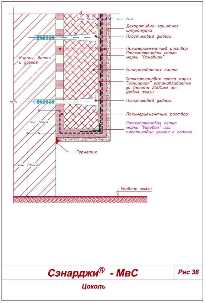 Расценка на разборку теплоизоляции с труб