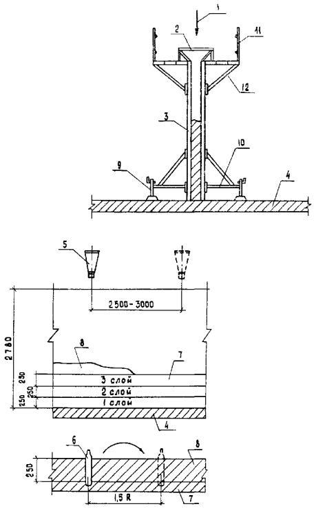 Схема бетонирования стен