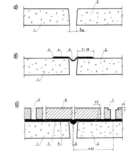 Стандарт шумоизоляция авто