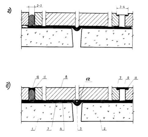 Гидроизоляция ceresit 10 кг