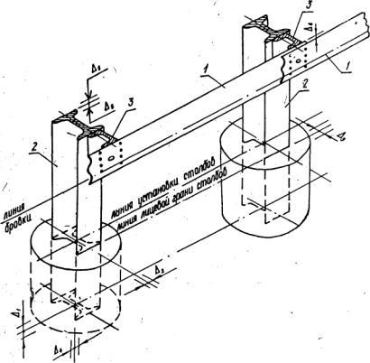 Схема барьерного ограждения с