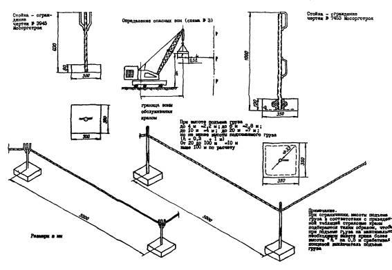 В виды гидроизоляции для ванной пола