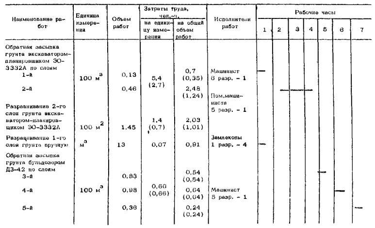 Гост 2510095 грунты классификация