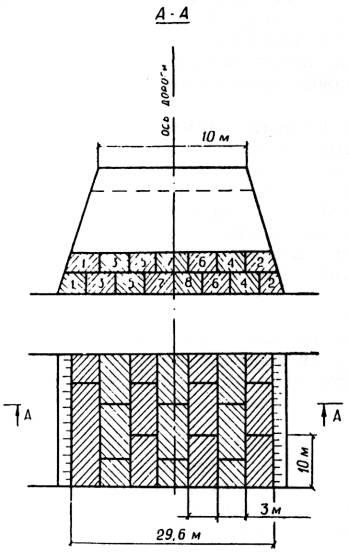 Схема разгрузки грунта и