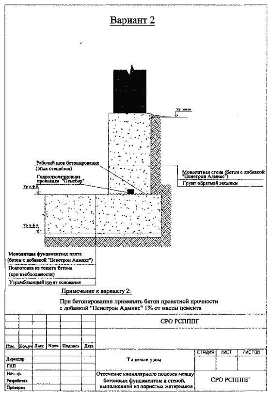 Теплоизоляция сравнение строительная