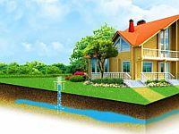 водоснабжение загородного жилья